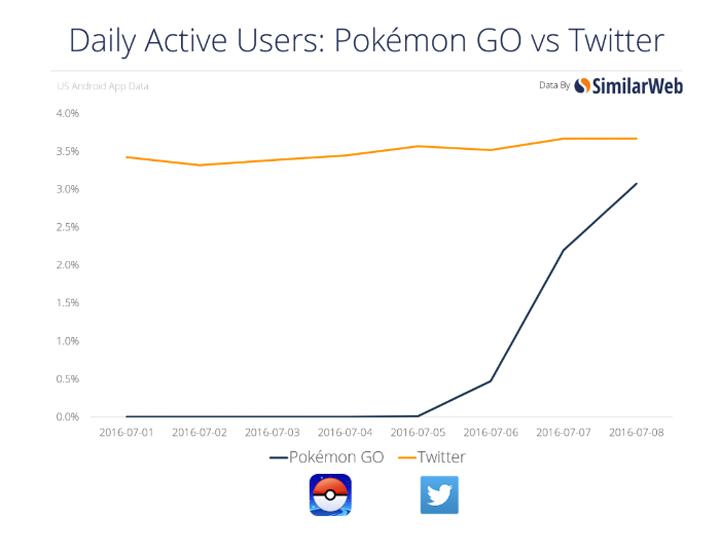 PokemonGo-Stats-02