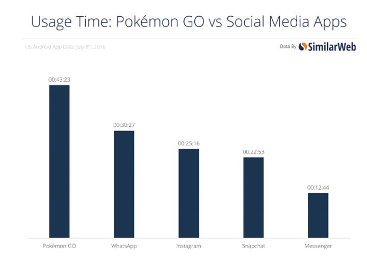 PokemonGo-Stats-03