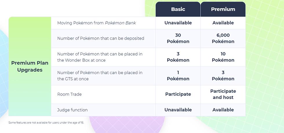 Pokémon Home funciones precio