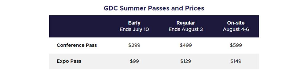GDC Summer Agosto